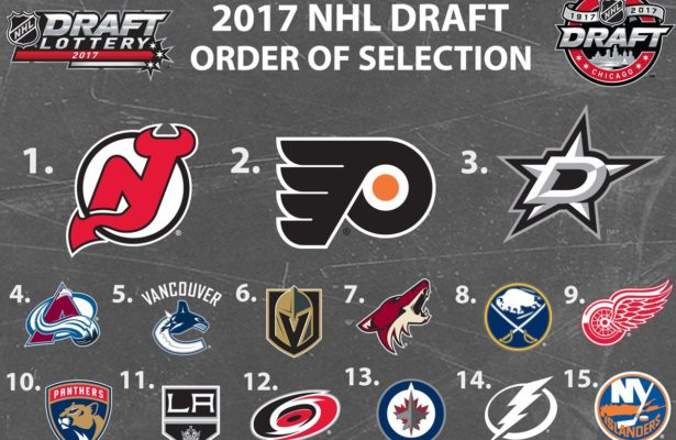 2017 NHL Draft Lottery Results