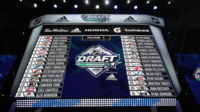 Changes to the 2021 NHL Draft Coming Up
