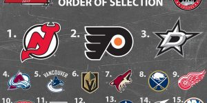 NHL Draft Lottery - A Complex Process That Makes The Flyers Happy